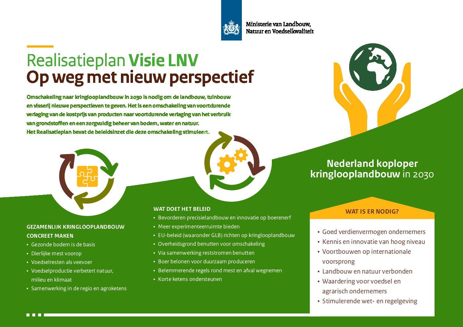 Realisatieplan Visie LNV: Op weg met nieuw perspectief
